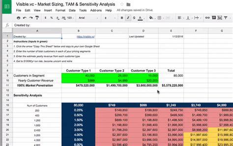 addressable template addressable template total addressable market slide7
