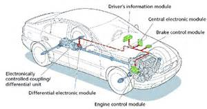 Electronic Brake System Jeep Traction Module Location Get Free Image About