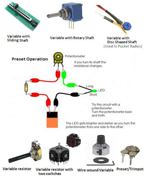 how does a resistor works in an electrical appliance what is a resistor