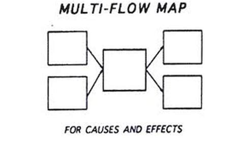 multi flow map multi flow map exles images
