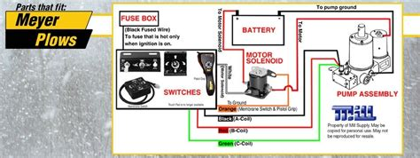 meyer e47 wiring diagram wiring diagram and schematic