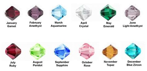 what color birthstone is may birthstone chart rom designs