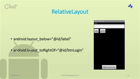 relativelayout là gì formation android initiation 224 la programmation sous android