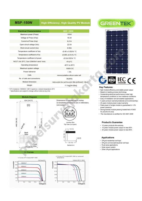 Kulkas Sharp Di Palembang panel surya greentek 150 wp monocrystalline