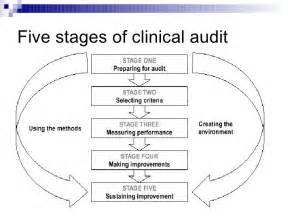 nhs powerpoint template clinical audit presentation