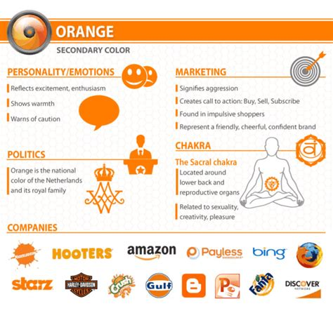 what does the color blue spiritually what your logo s color says about your company infographic