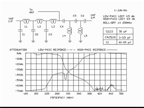high pass filter hf duplexers for dual band radio are usually high pass filter and low pass filter combined in the