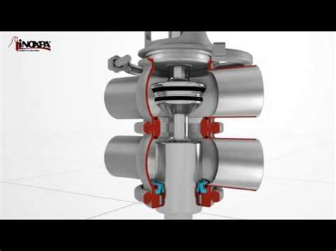 peek seat valve innova seat valve type p seat lift inoxpa