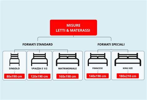 misure materassi singolo matrimoniale francese e altri