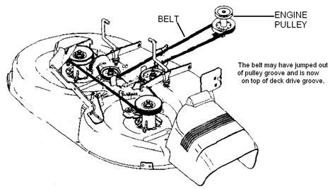 craftsman 42 inch deck diagram craftsman mower deck diagram pictures to pin on