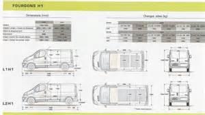 Nissan Primastar Dimensions Www Trafic Amenage Forum Voir Le Sujet Cotes