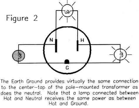ac neutral wire ac neutral wire neutral free printable wiring