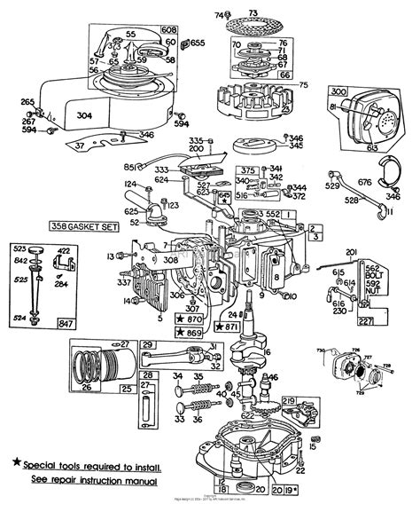 briggs and stratton lawn mower engine parts diagram amazing briggs and stratton lawn mower engine parts
