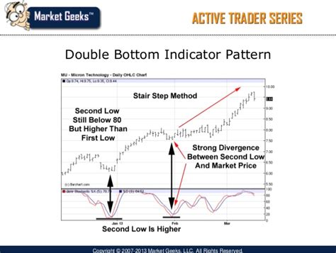 best stocks for swing trading best swing trading indicators for stocks