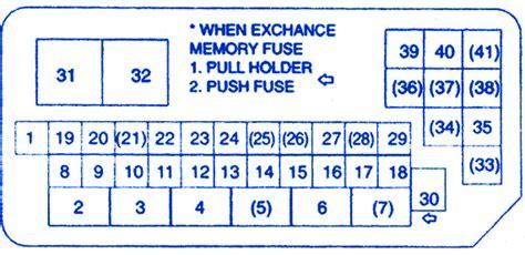 aprilia rxv  engine fuse boxblock circuit breaker diagram carfusebox