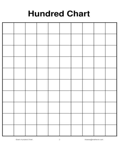 a printable hundreds chart search results for blank hundreds chart calendar 2015