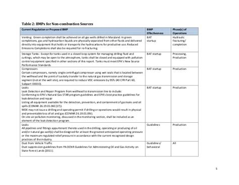 Construction Risk Assessment Template Infection Control Risk Assessment Template Free Download Construction Dust Plan Template