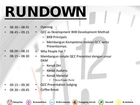 contoh membuat makalah qcc teknik presentasi qcc by divo primananda