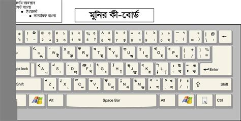 download keyboard layout download