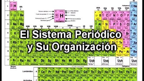ell sistema periodico the el sistema peri 243 dico tabla peri 243 dica de los elementos y su organizaci 243 n youtube