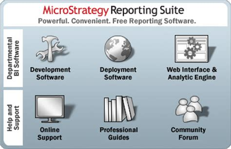 microstrategy templates previously posted ghuglu