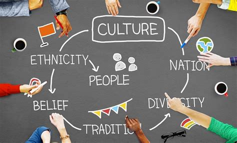 benefits of studying abroad with culturally diversified