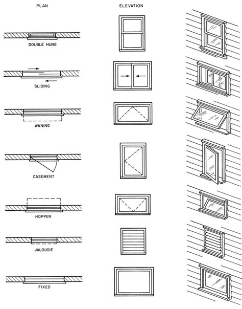 awning window symbol design your own home architecture free 2017 2018 best