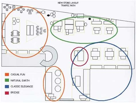 retail layout jobs best store layout ideas on pinterest