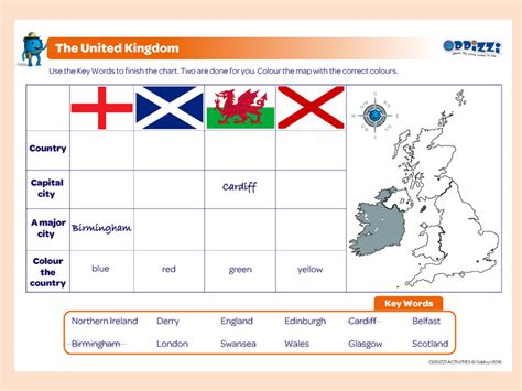 flags of the world ks1 94 ideas map of the uk capital cities on ezcoloringa download