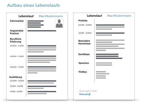 Lebenslauf Aufbau Muster Lebenslauf Vorlagen 2018 Kostenlose Design Und Word Muster Karrierebibel De