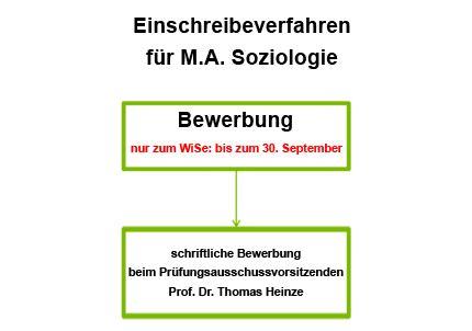 Bewerbung Uni Heidelberg Soziologie bewerbung und zulassung soziologie