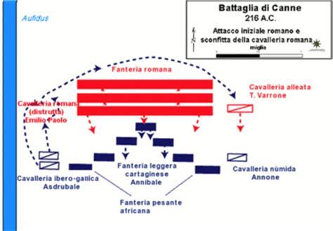 formazioni di cavalleria 9 lettere battaglia di canne