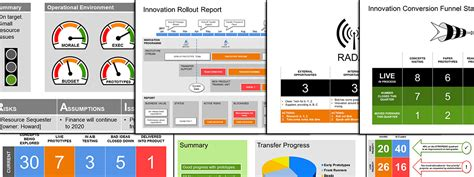 Innovation Project Status Report Powerpoint 15 Formats Status Report Template Powerpoint
