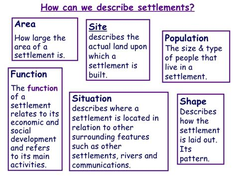 Types Pattern And Morphology Of Rural Settlement In India | settlement characteristics