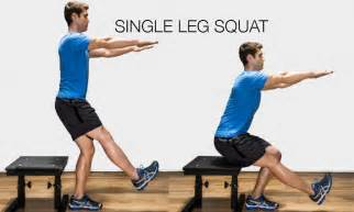 Book Chair Stand Single Leg Training And Anterior Knee Pain Optimal Physio
