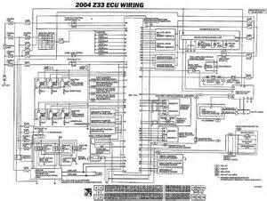 how to reflash the ecu my350z forums