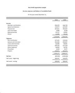 non profit balance sheet template excel sle non profit financial statements memes