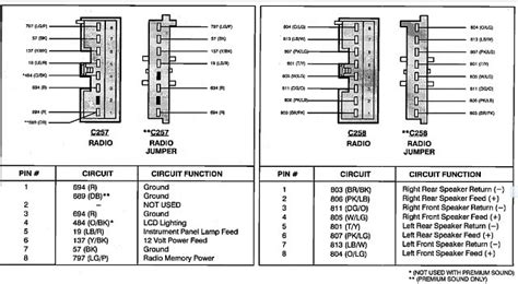 stereo wiring diagram for 1995 ford explorer efcaviation