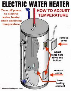 richmond electric water heater temperature adjustment how a house works a simple plumbing diagram of traps and
