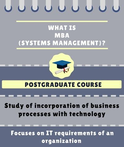 Mba System Management by Master Of Business Administration Mba Systems