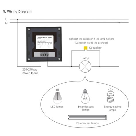 wiring diagram for led dimmer switch efcaviation