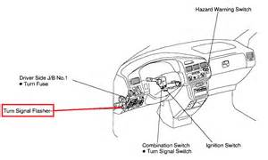 toyota corolla questions where is the flasher relay