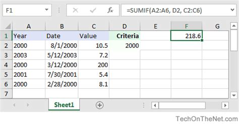 Sumif Excel Mba by Ms Excel How To Use The Sumif Function Ws