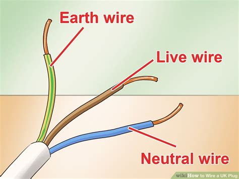 How To Wire A Uk 1 Wikihow