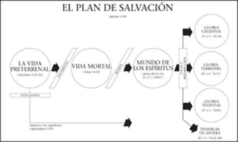 imagenes plan de salvacion sud preparaci 243 n para la exaltaci 243 n un padre amoroso un plan