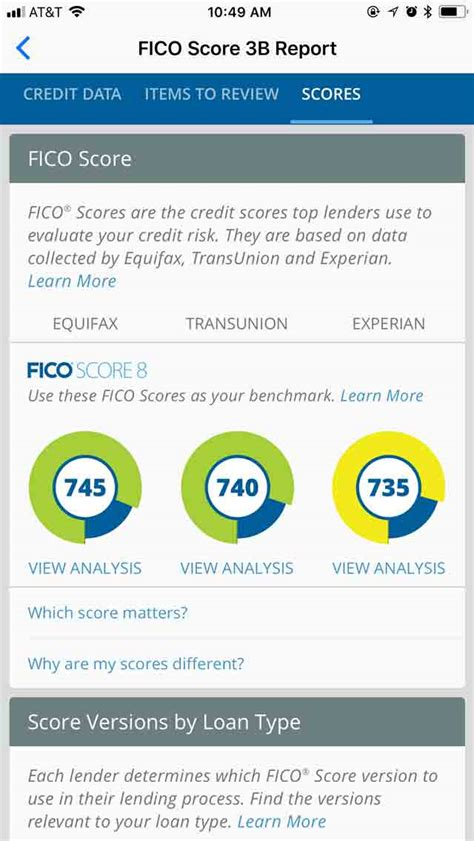 3 bureau credit reports and scores from experian autos post