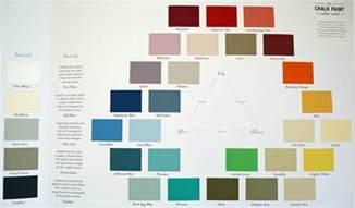 where to buy sloan chalk paint colors chalk paint color card