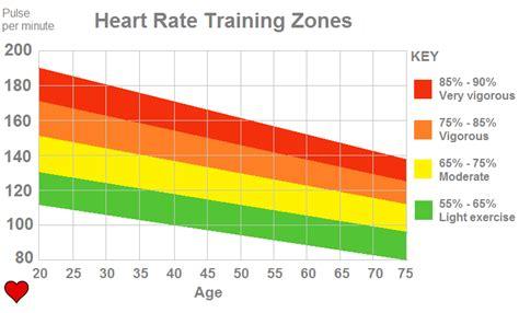 born rate definition graph zone driverlayer search engine
