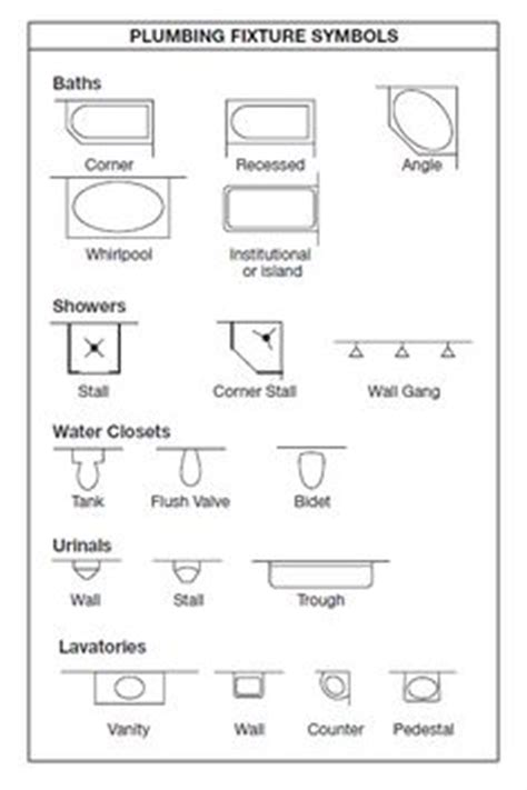 floor plan symbols for doors windows and electrical