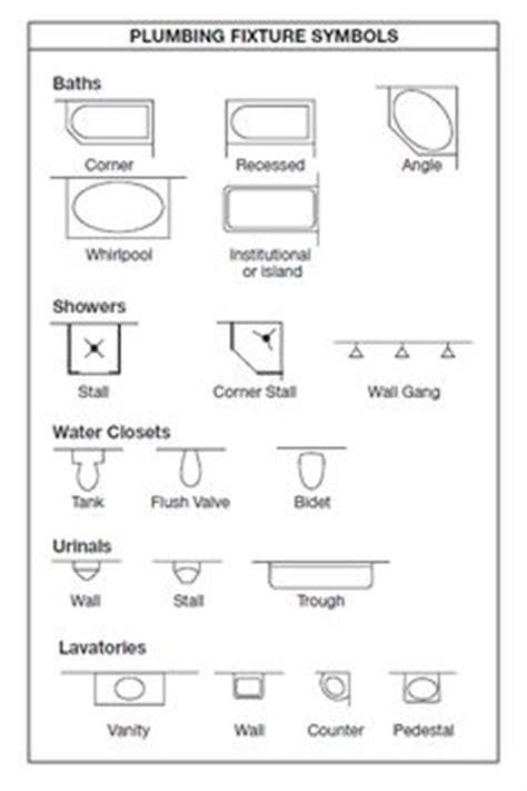 floor plan symbols pdf floor plan symbols for doors windows and electrical